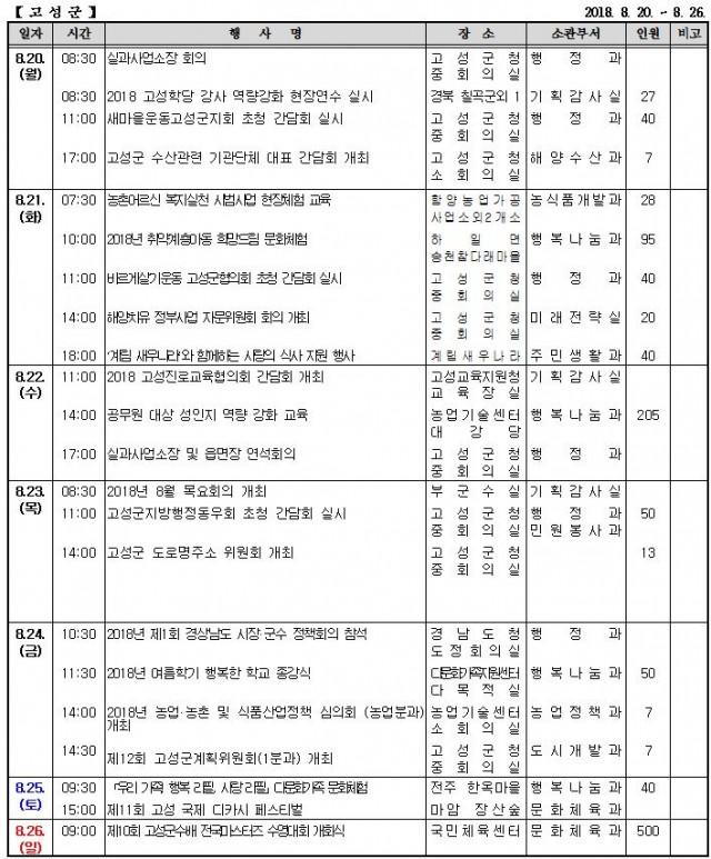 고성군 주간행사예정표.JPG