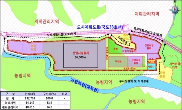 토지이용계획.jpg