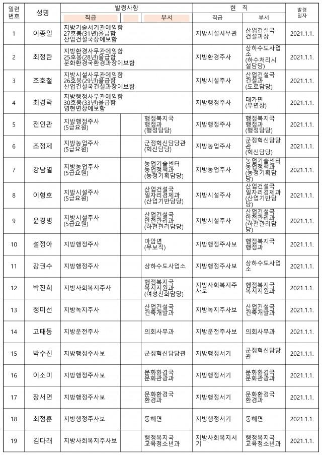 고성군 2021 상반기 인사-1.JPG