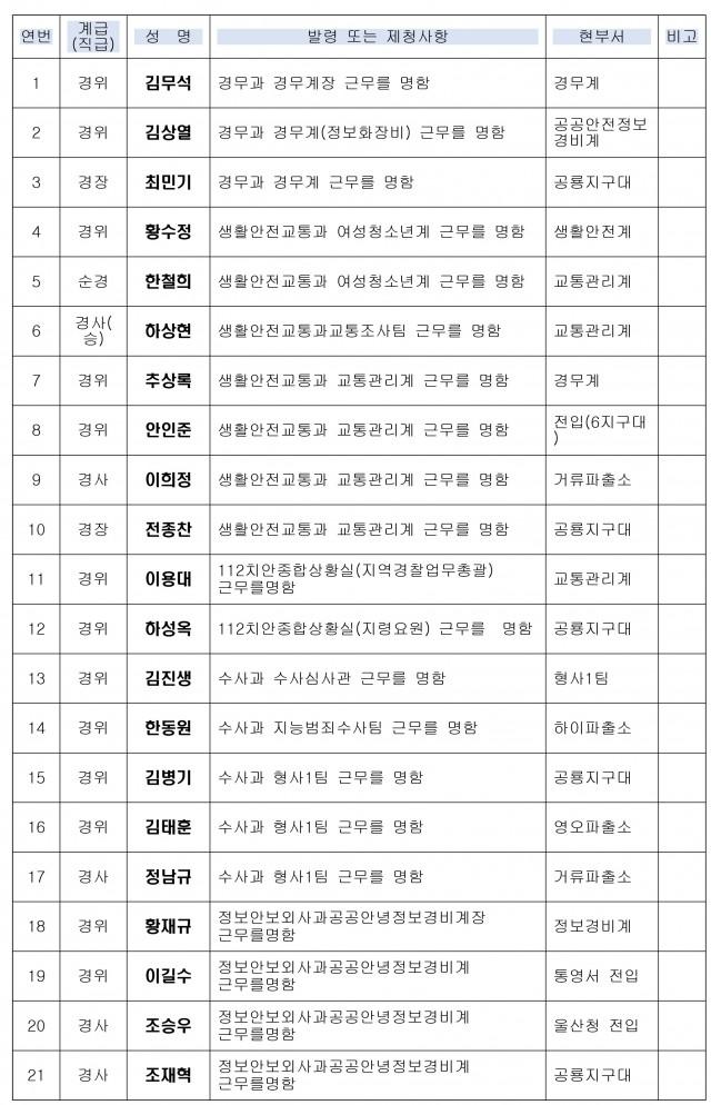 고성경찰설 인사1-1.jpg