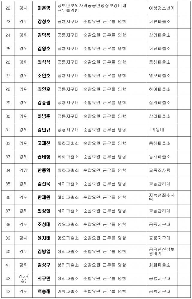 고성경찰설 인사1-2.jpg